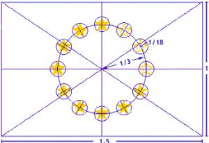 Drapeau de l'Union européenne géométrie